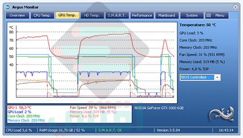 برنامج مراقبة درجة حرارة الكمبيوتر والاب توب Argus Monitor